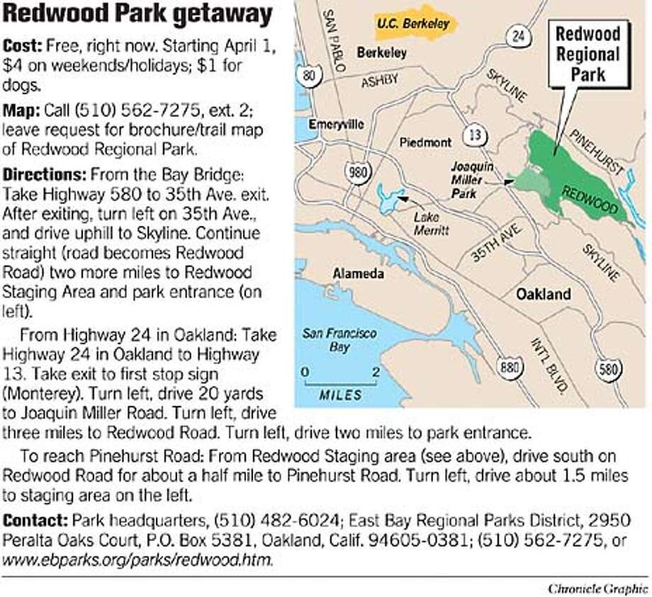 Redwood Regional Park. Chronicle Graphic