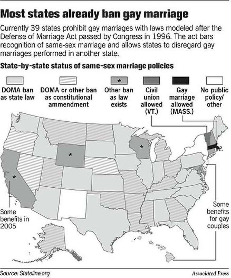 Most States Already Ban Same-Sex Marriage. Associated Press Graphic
