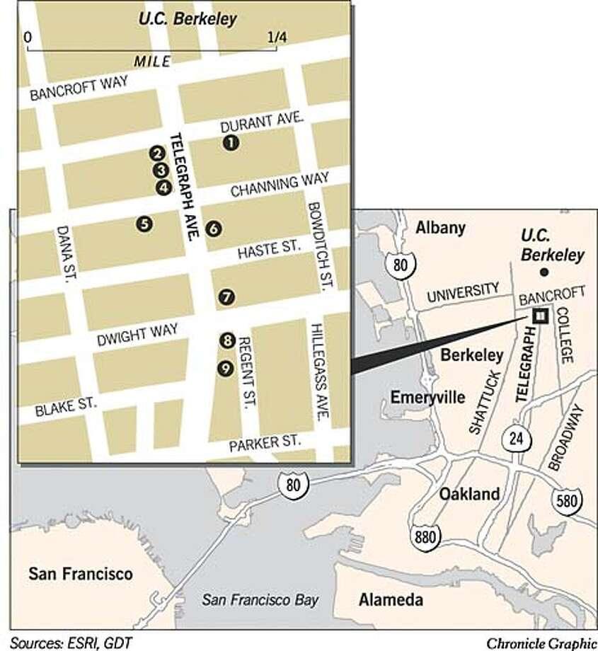 Berkeley. Chronicle Graphic