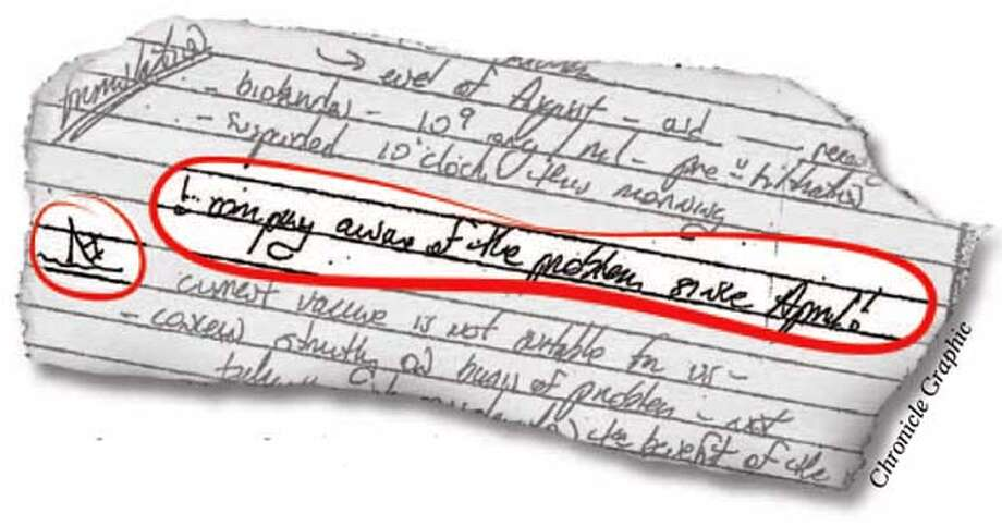 Handwritten notes by FDA�s director of product quality. Chronicle Graphic