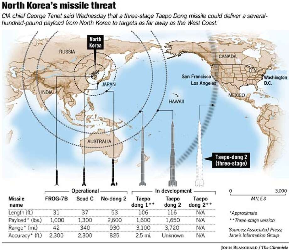 North Korea's Missile Threat. Chronicle graphic by John Blanchard