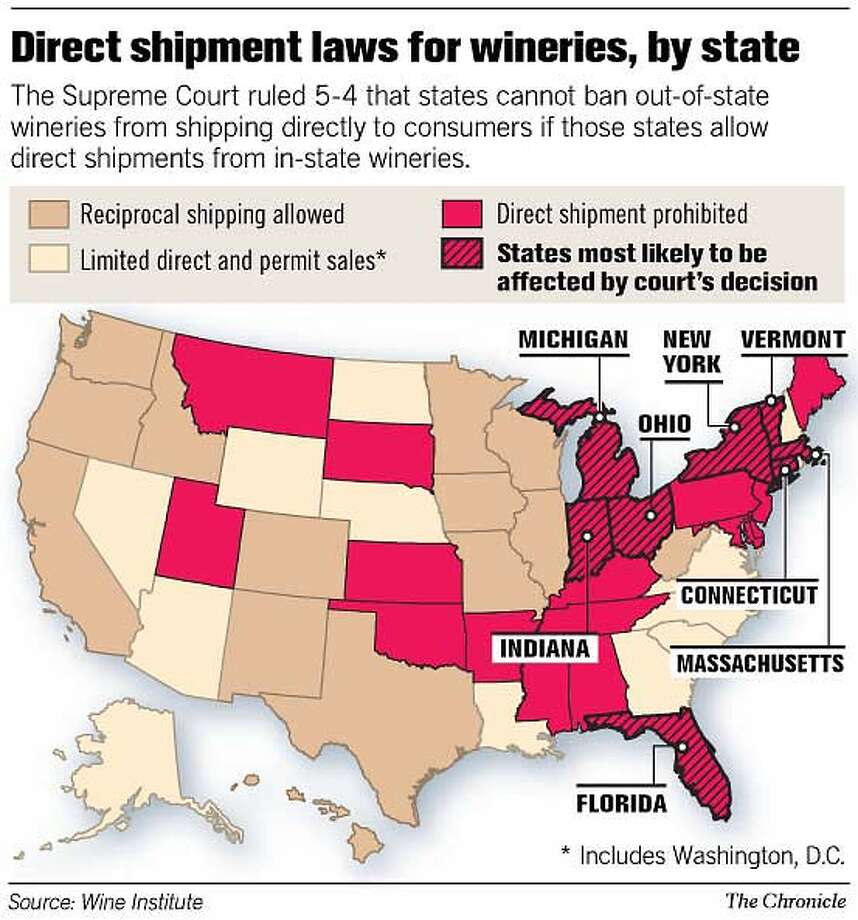 Direct Shipment Laws for Wineries, by State. Chronicle Graphic