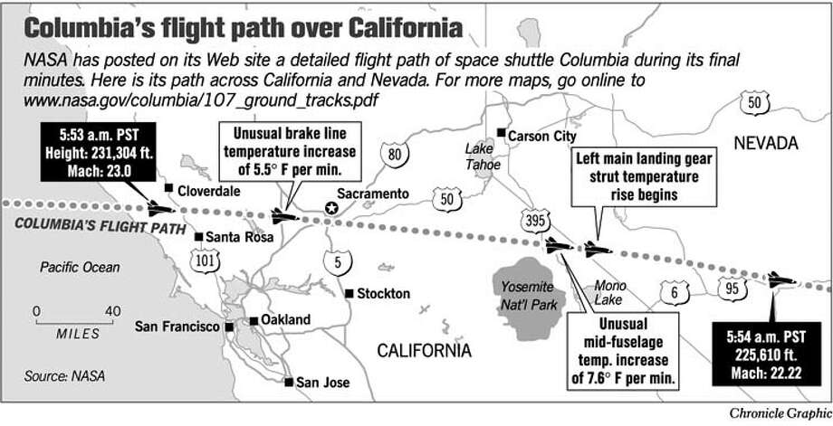 Columbia's Flight Path Over California. Chronicle Graphic