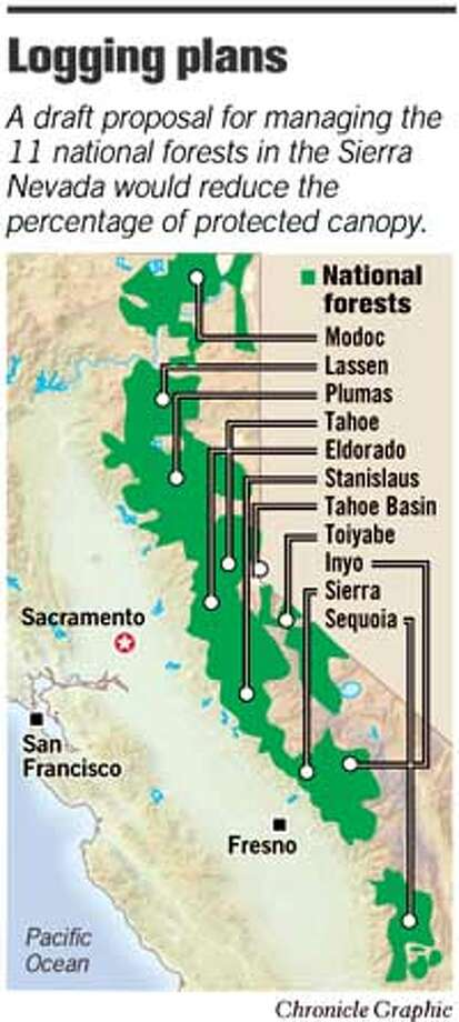 Logging Plans. Chronicle Graphic