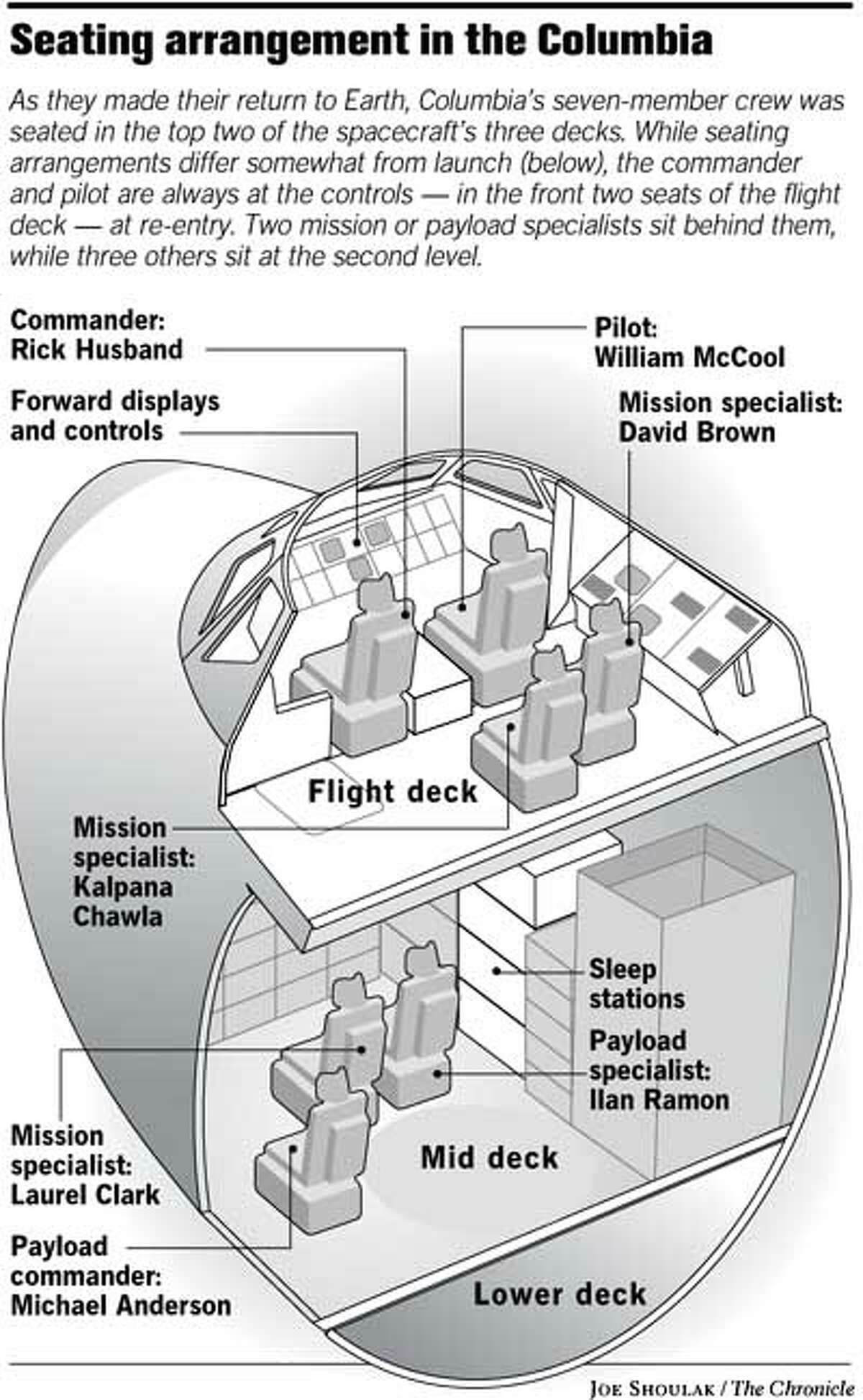 Seating Arrangement in Columbia. Chronicle graphic by Joe Shoulak