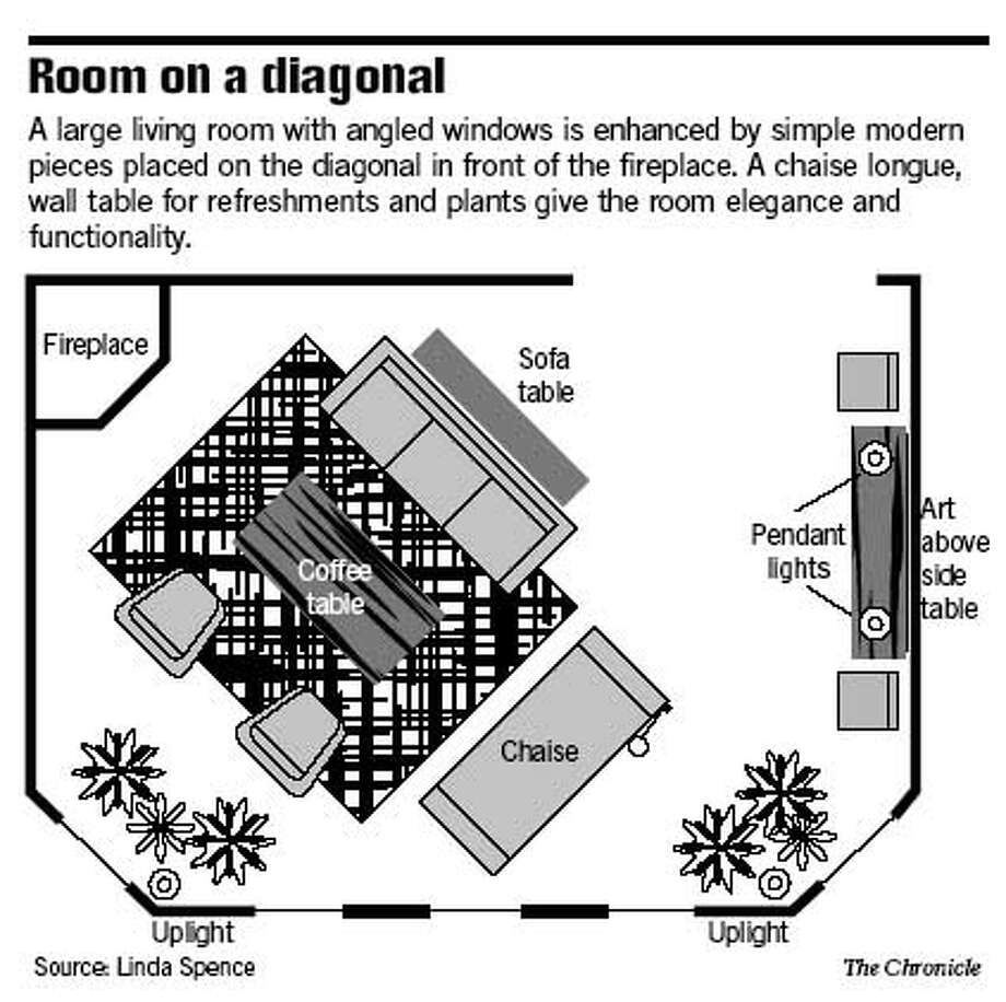 Room on a Diagonal. Chronicle Graphic