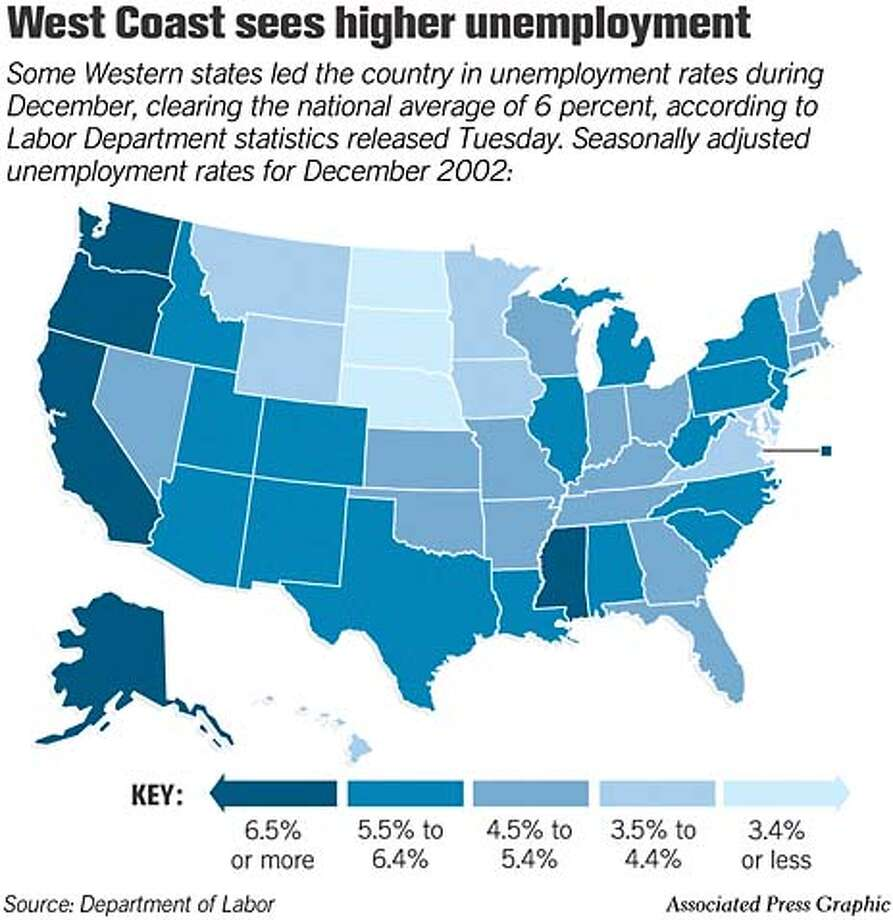 West Coast Sees Higher Unemployment. Associated Press Graphic