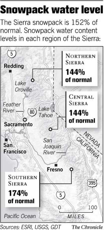 Snowpack Water Level. Chronicle Graphic