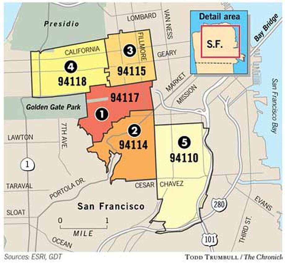 Who's Buying: Good Vibrations has more than $7 million in catalog and Internet sales yearly. The top Bay Area neigborhoods, all in San Francisco are: 1) Haight Ashbury/Lower Fillmore 2) Noe Valley/Castro 3) Pacific Heights/Fillmore/Western Addition/Hayes Valley 4) Presidio Heights/Laurel Heights/Inner Richmond 5) Mission/Bernal Heights. Chronicle map by Todd Trumbull