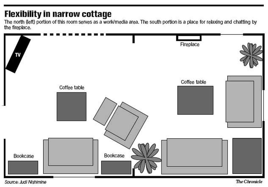 Flexibility in Narrow Cottage. Chronicle Graphic