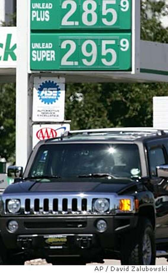 A new Hummer H3 cruises below a sign showing the price of a gallon of gasoline at a station on South Colorado Boulevard in southeast Denver on Wednesday, Aug. 24, 2005. A gallon of gasoline is at an all-time high in Colorado as the average price for a regular unleaded is at $2.61 a gallon. (AP Photo/David Zalubowski) Photo: DAVID ZALUBOWSKI