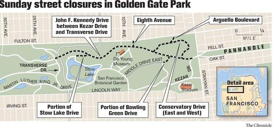 SAN FRANCISCO Golden Gate Park streetclosures study leaves