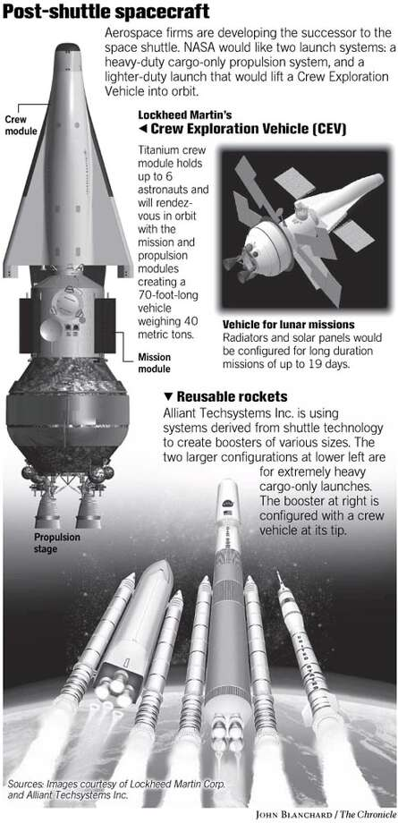 Post-Shuttle Spacecraft. Chronicle graphic by John Blanchard