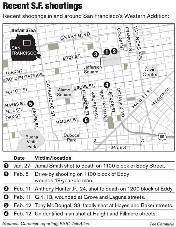 Recent S.F. Shootings. Chronicle Graphic