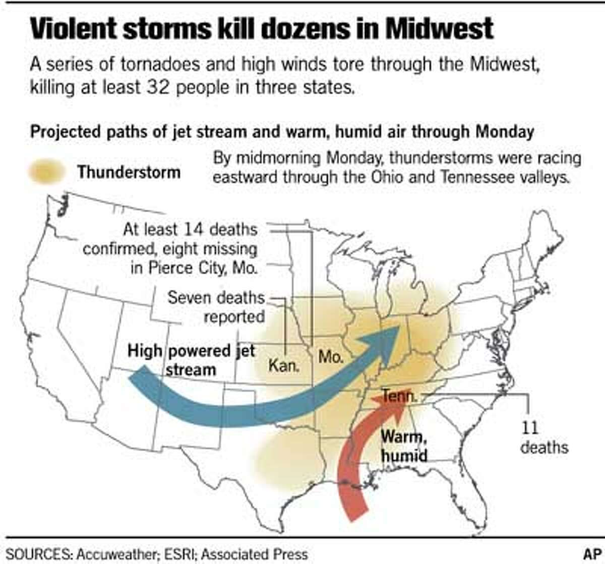 Violent Storms Kill Dozens in Midwest. Associated Press Graphic