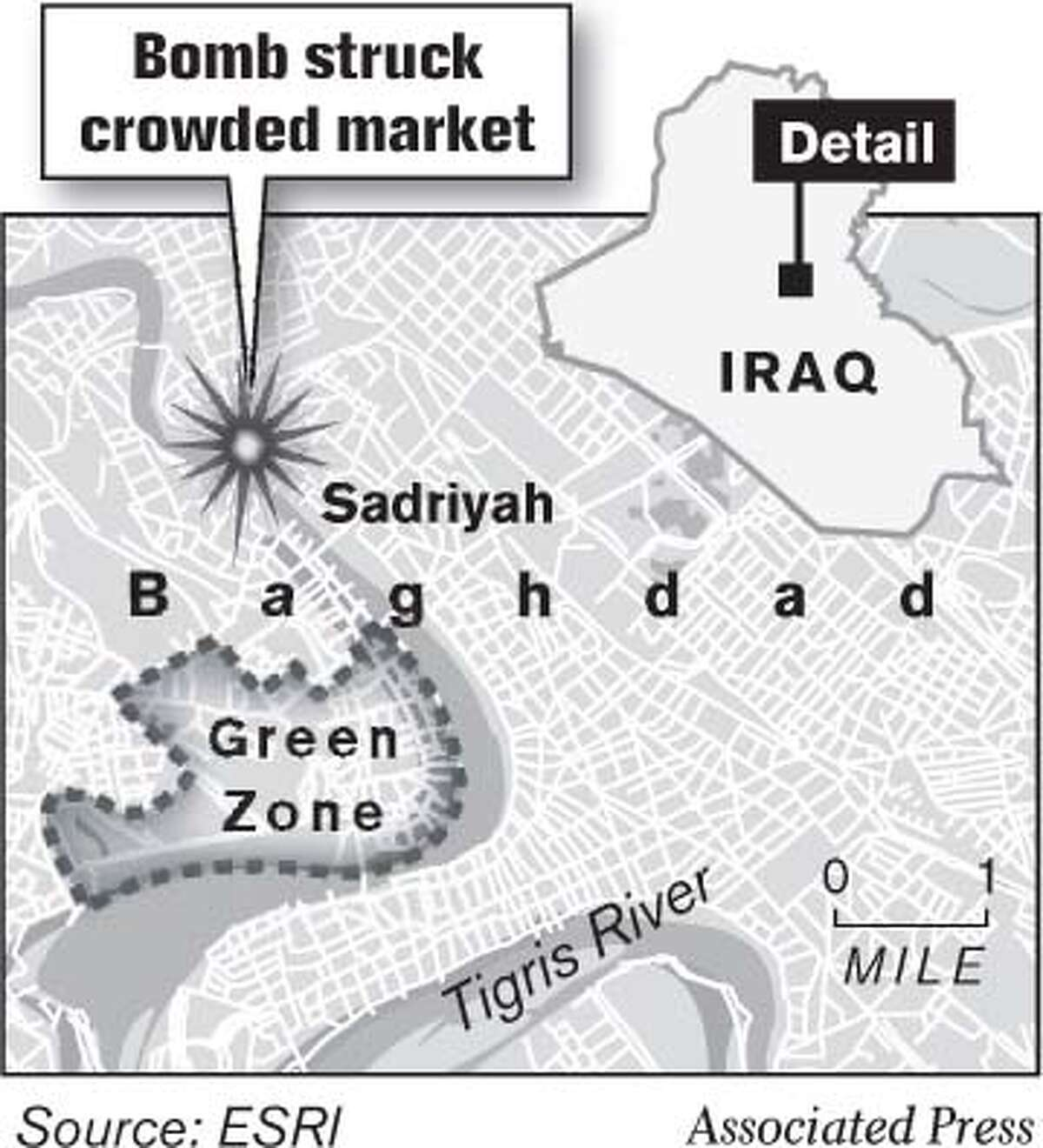Bomb struck crowded market. Associated Press Graphic