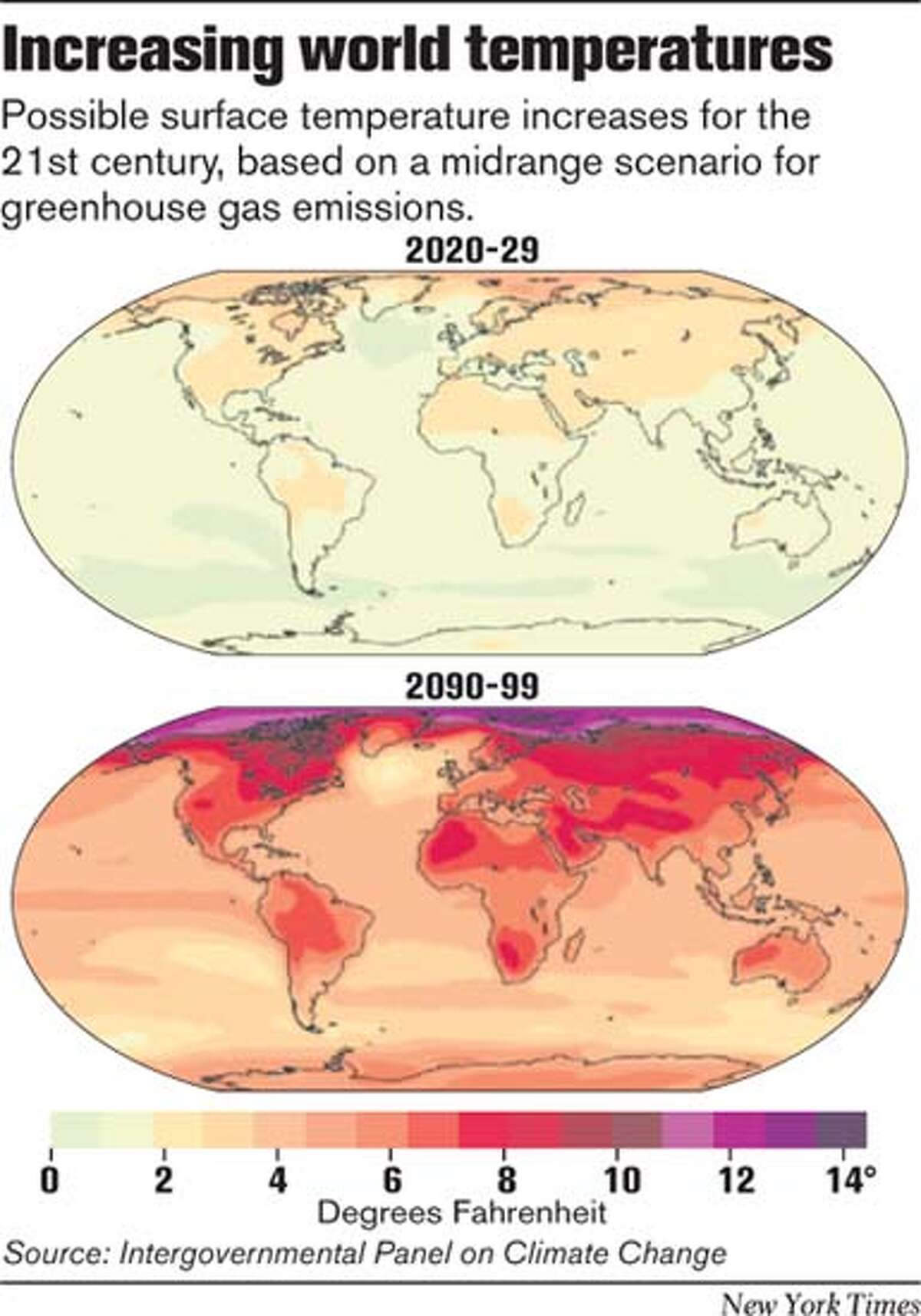 Increasing World Temperatures. New York Times Graphic