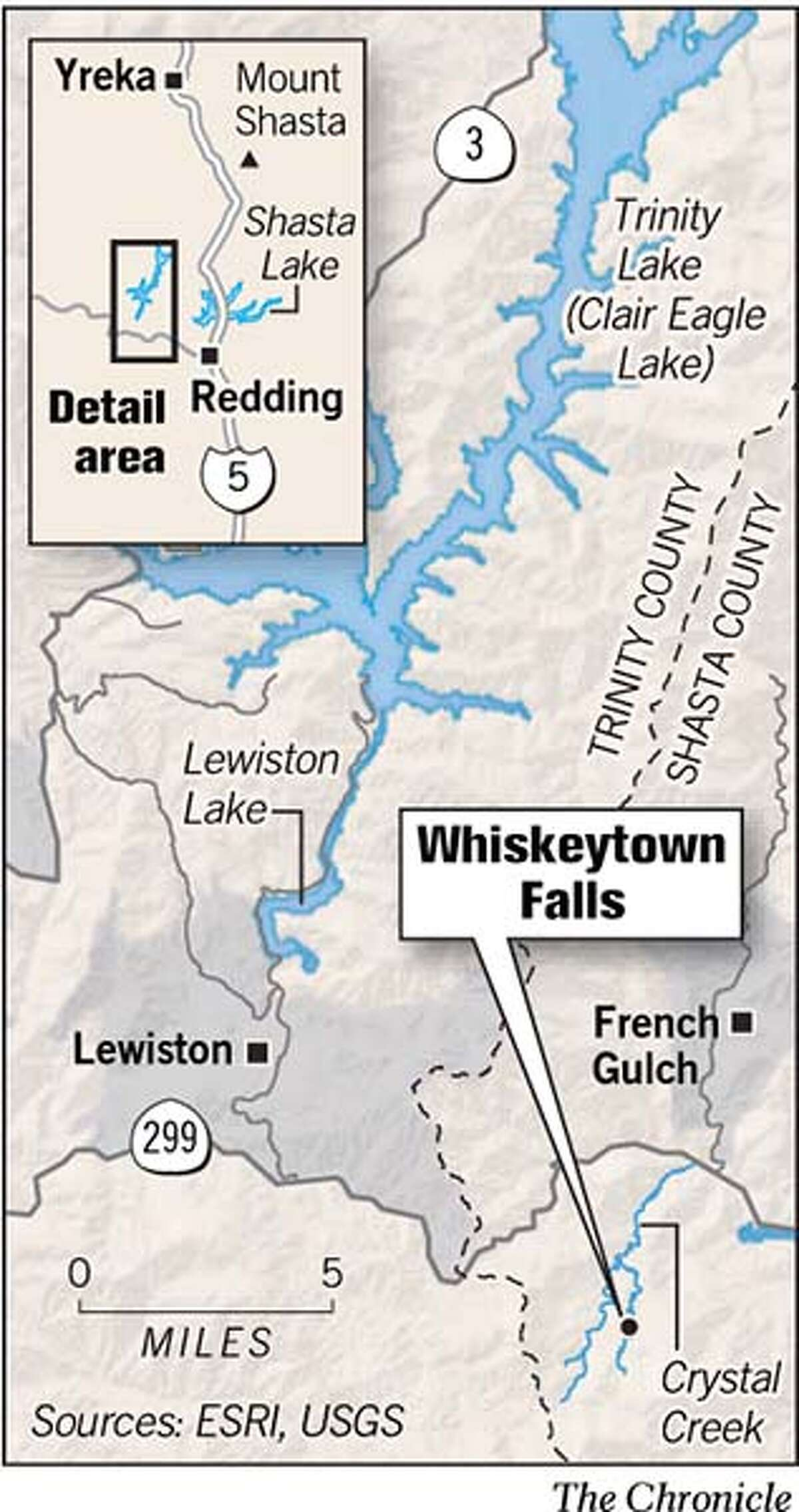 WhiskeyTown Falls