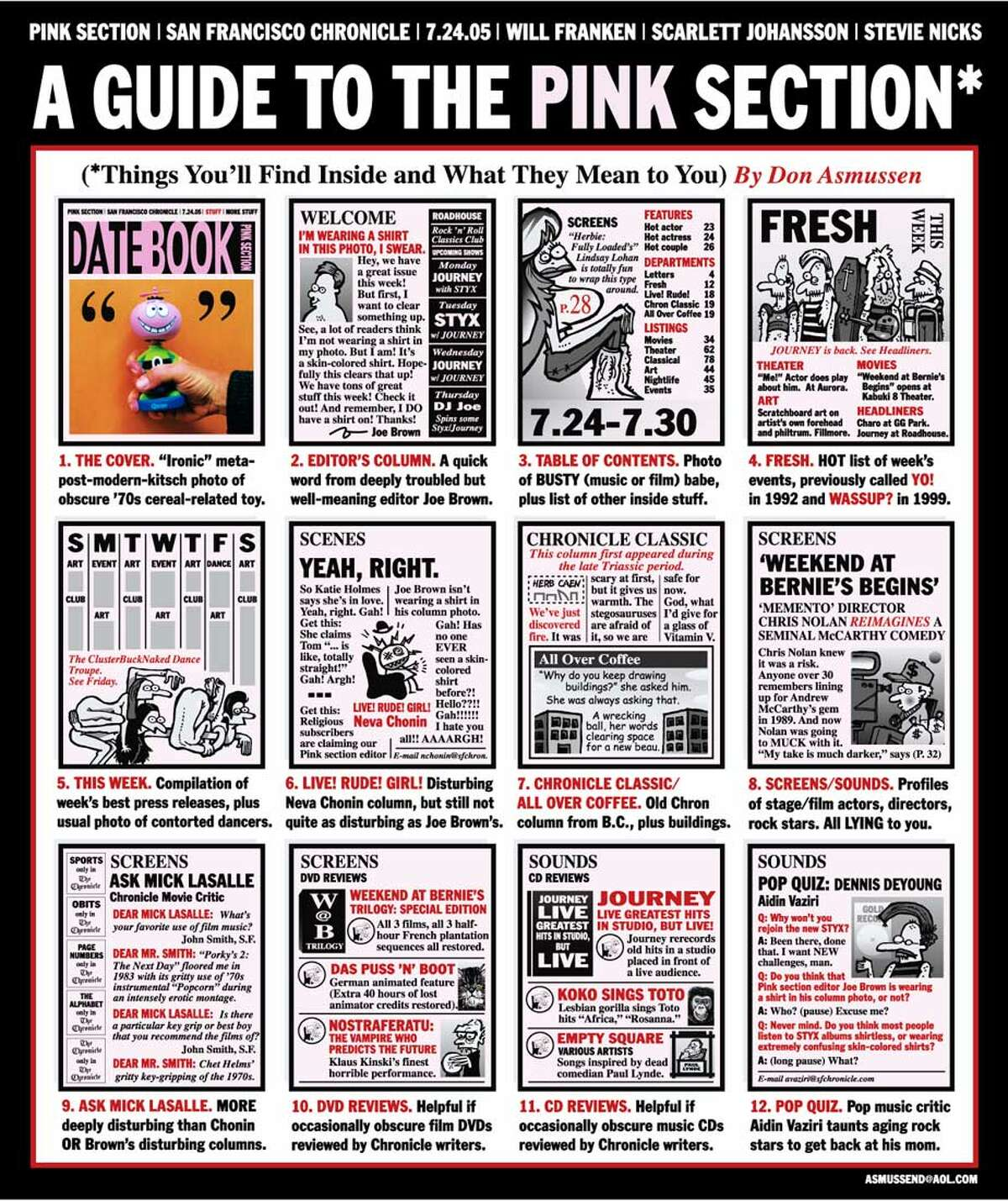 A guide to the Pink section. Chronicle illustration by Don Asmussen
