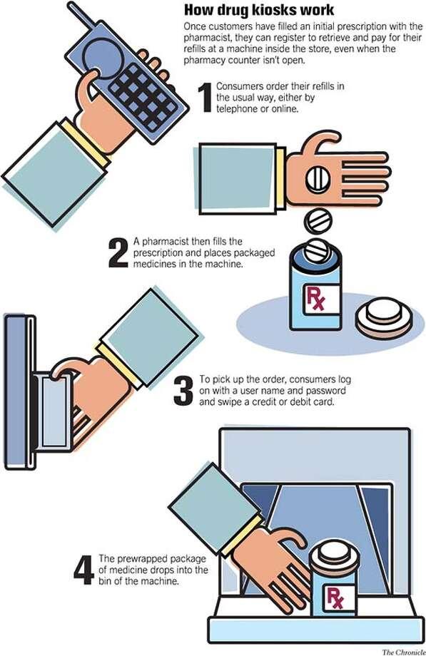 Drug Dispensers