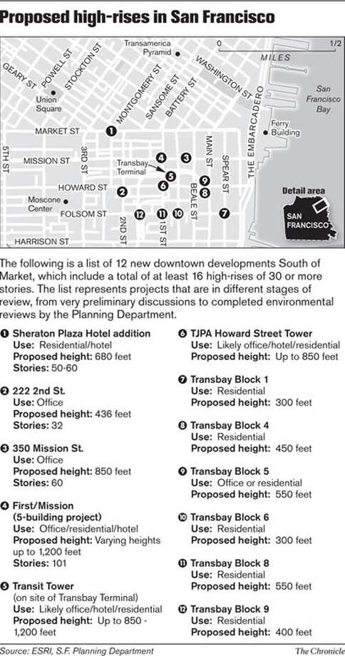 Proposed High-Rises in San Francisco. Chronicle Graphic
