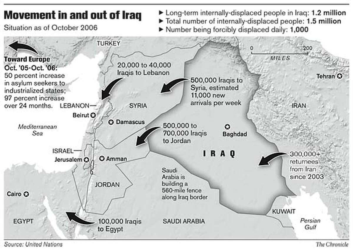 Movement In and Out of Iraq. Chronicle Graphic