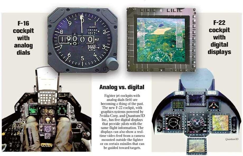 Analog vs. Digital. Chronicle Graphic