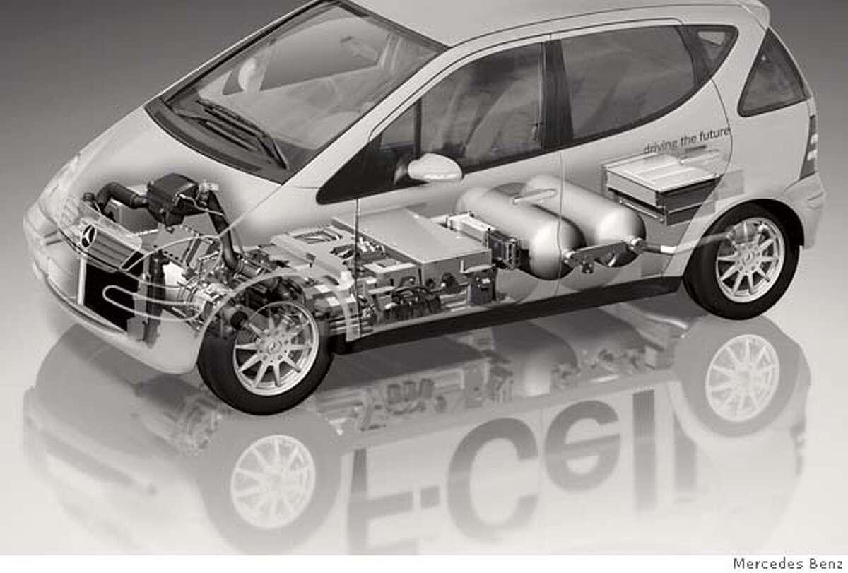 Mercedes_Fuel_Cell.jpg Diagram shows a Mercedes-Benz