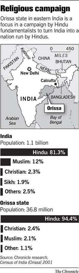 Religious Campaign. Chronicle Graphic