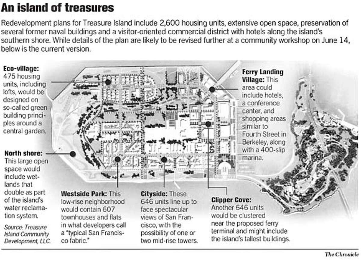 An island of Treasures.