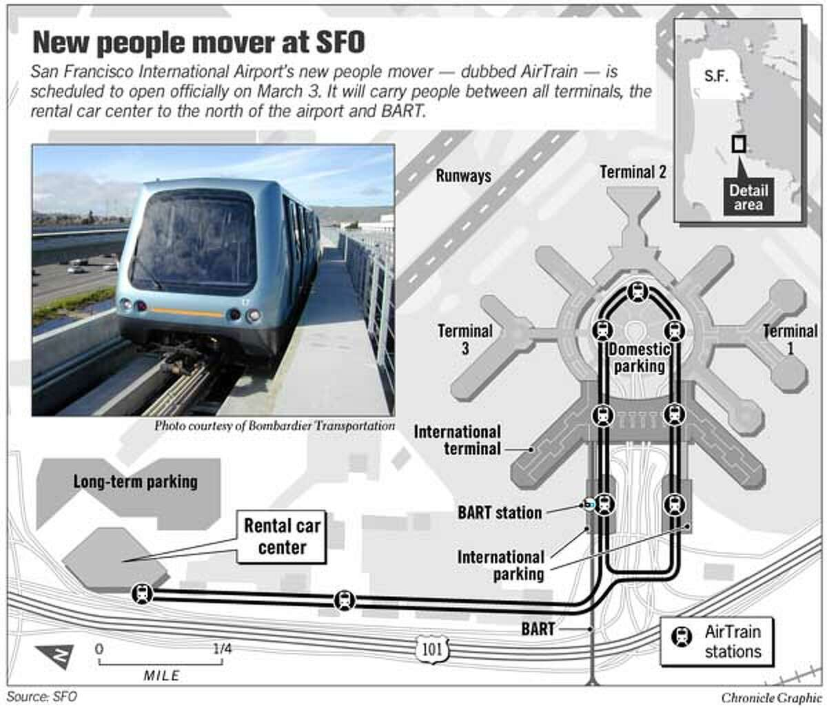 AirTrain People Mover. Chronicle Graphic