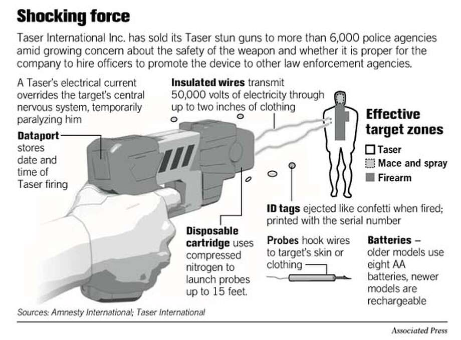 Shocking Force. Associated Press Graphic