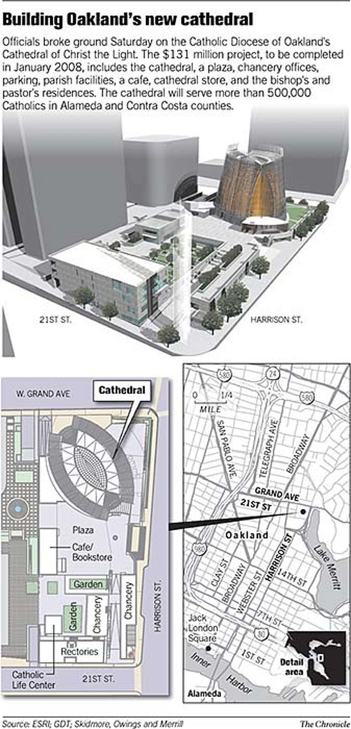Building Oakland's New Cathedral. Chronicle Graphic