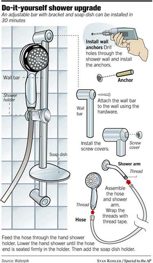 Do-It-Yourself Shower Upgrade. Graphic by Stan Kohler, special to the Associated Press