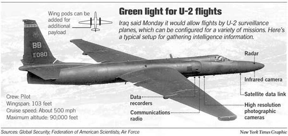 Green Light for U-2 Flights. New York Times Graphic