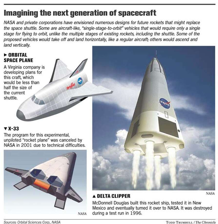 Imagining the Next Generation of Spacecraft. Chronicle graphic by Todd Trumbull