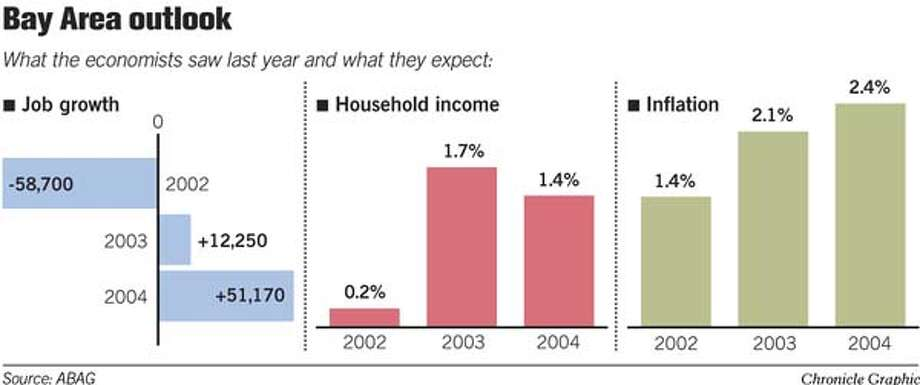Bay Area Outlook. Chronicle Graphic