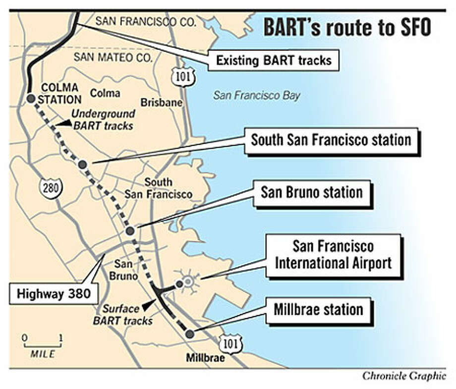 BART's Route To SFO. Chronicle Graphic
