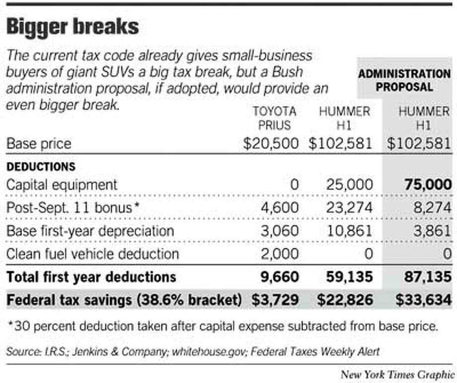 Bigger Breaks. New York Times Graphic