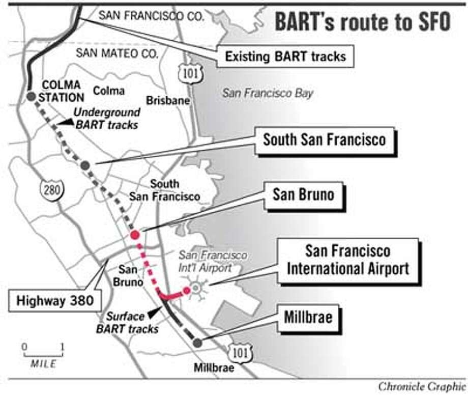 Delays plague BART extension to SFO / System predicted service to ...