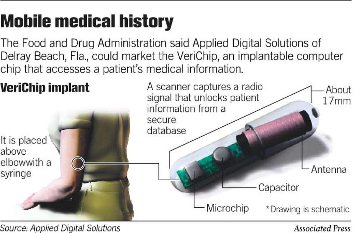 Associated Press Graphic