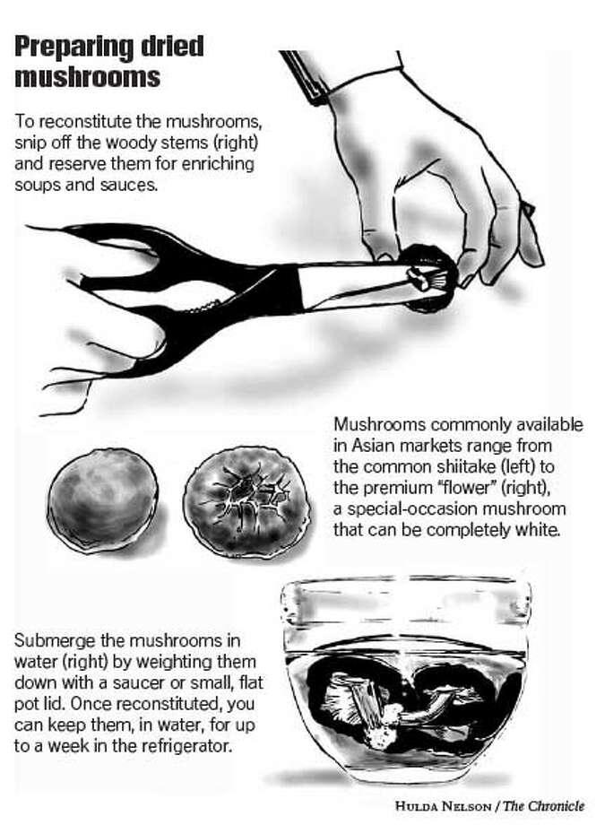 Preparing Dried Mushrooms. Chronicle graphic by Hulda Nelson