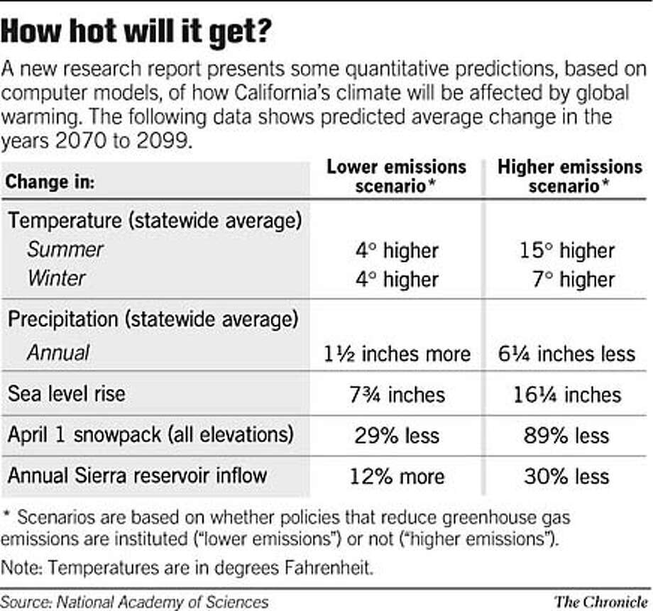 How Hot Will It Get? Chronicle Graphic Photo: Todd Trumbull