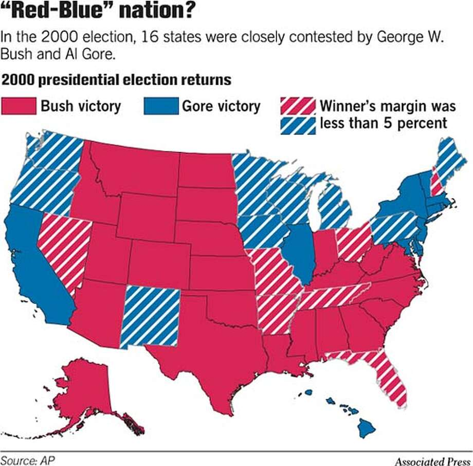 a history of 2000 presidential election