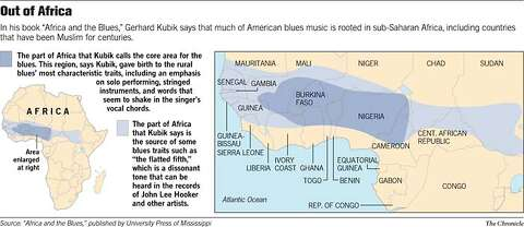 Muslim roots of the blues / The music of famous American