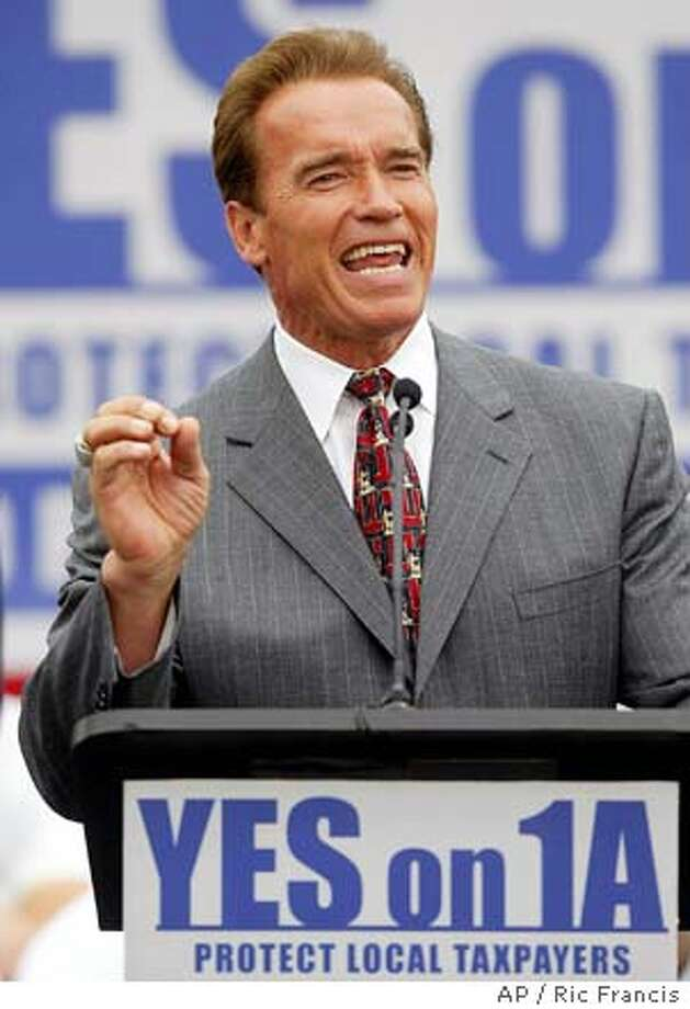 California Gov. Arnold Schwarzenegger speaks in support of proposition 1A at a news conference, Wednesday, Sept. 15, 2004, in Los Angeles. California voters face a dizzying range of ballot initiatives this fall. The initiatives take on new significance as they present a further test of Schwarzenegger's political clout. (AP Photo/Ric Francis) Ran on: 10-01-2004 Ran on: 10-01-2004 Ran on: 10-03-2004  Schwarz- enegger Ran on: 10-06-2004 Ran on: 11-17-2004  Gov. Schwar- zenegger Metro#Metro#Chronicle#10/3/2004#ALL#5star##0422354855 Photo: RIC FRANCIS
