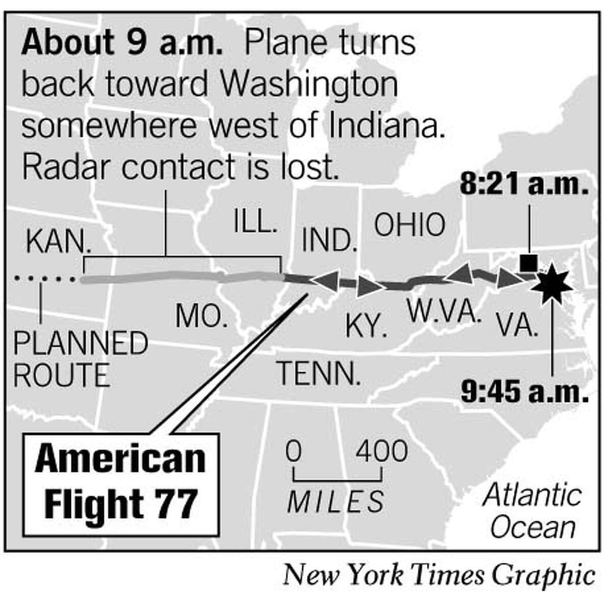 American Flight 77. New York Times Graphic