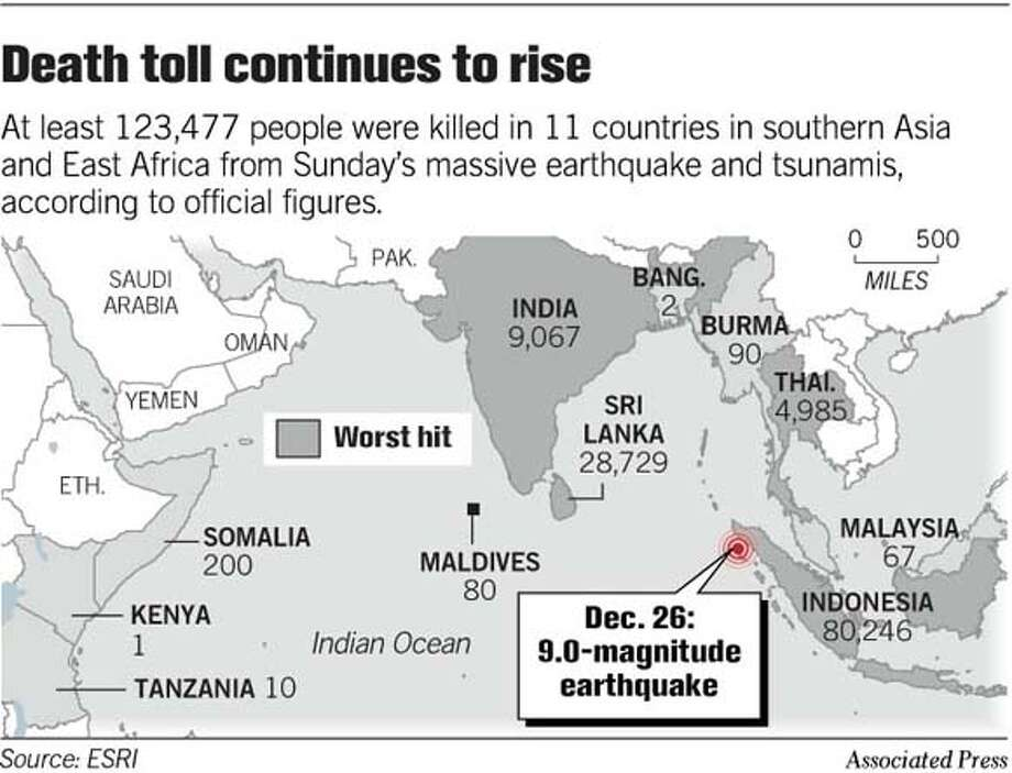 Death Toll Continues to Rise. Associated Press Graphic