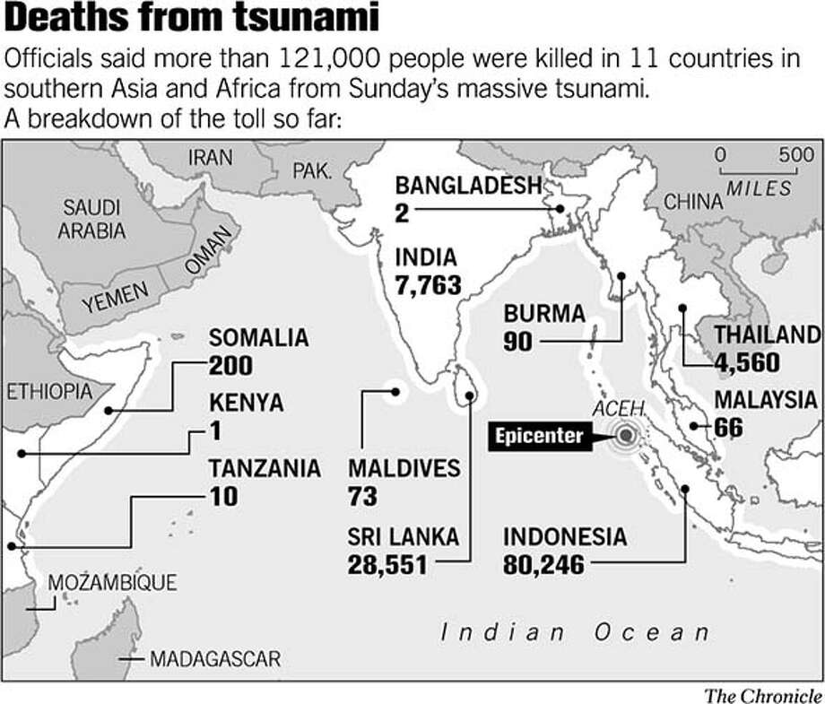 Deaths from Tsunami. Chronicle Graphic