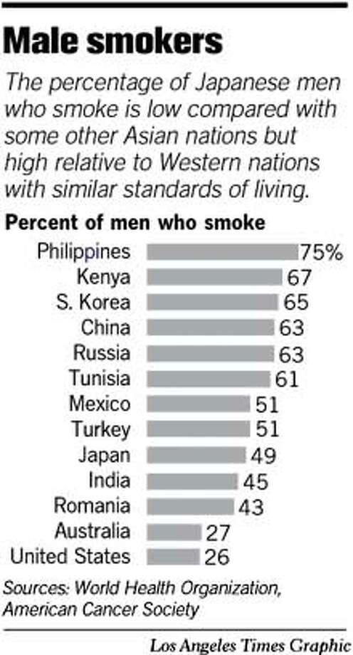 Male Smokers. Los Angeles Times Graphic